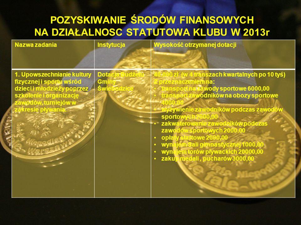 POZYSKIWANIE ŚRODÓW FINANSOWYCH NA DZIAŁALNOSC STATUTOWA KLUBU W 2013r