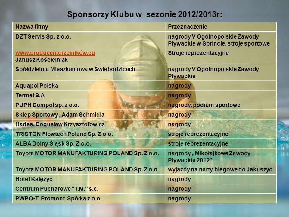 Sponsorzy Klubu w sezonie 2012/2013r: