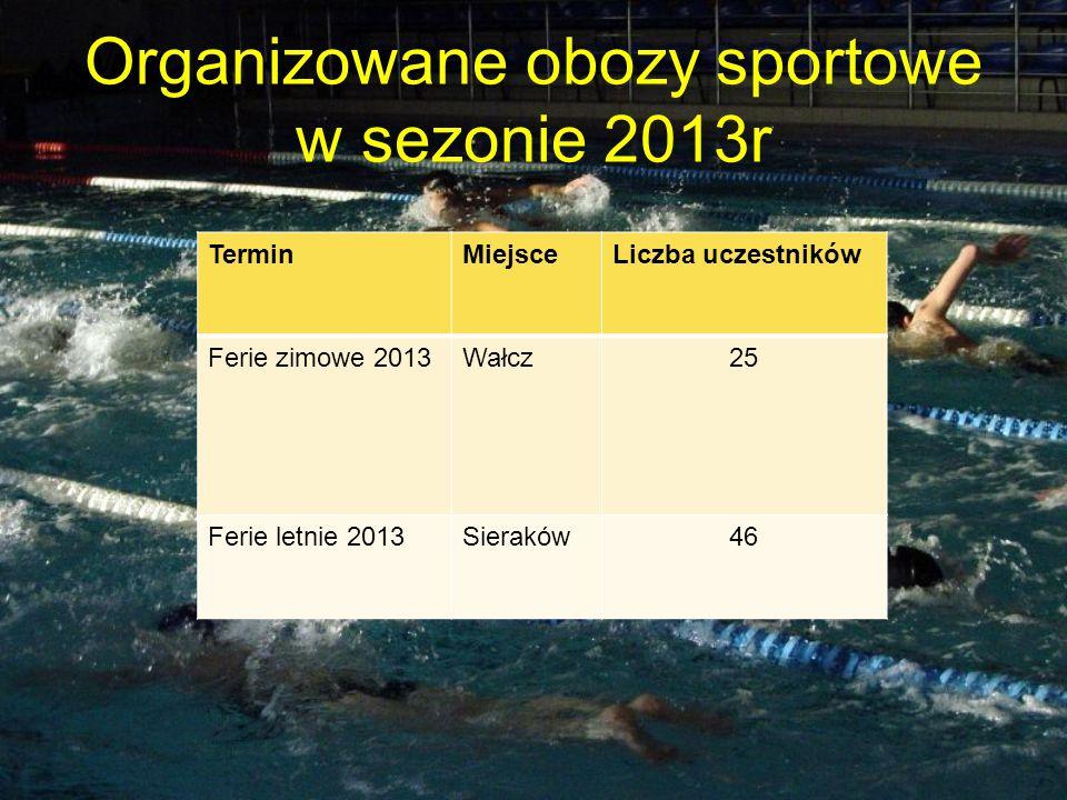 Organizowane obozy sportowe w sezonie 2013r