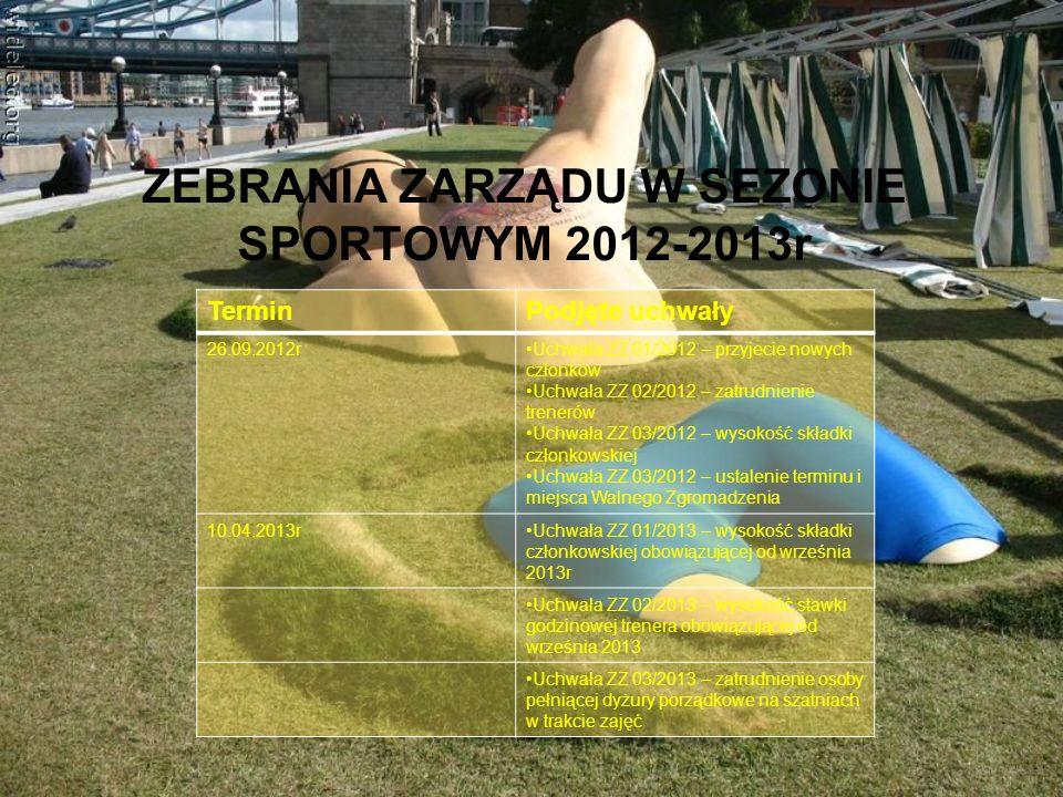 ZEBRANIA ZARZĄDU W SEZONIE SPORTOWYM 2012-2013r