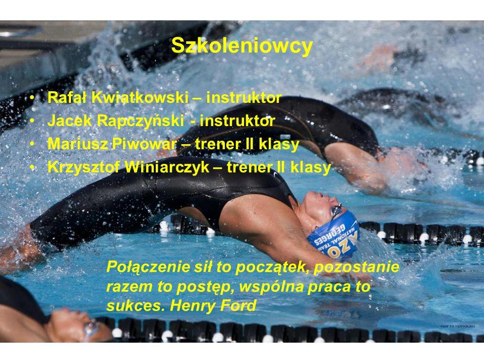 Szkoleniowcy Rafał Kwiatkowski – instruktor