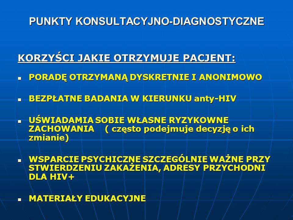 PUNKTY KONSULTACYJNO-DIAGNOSTYCZNE