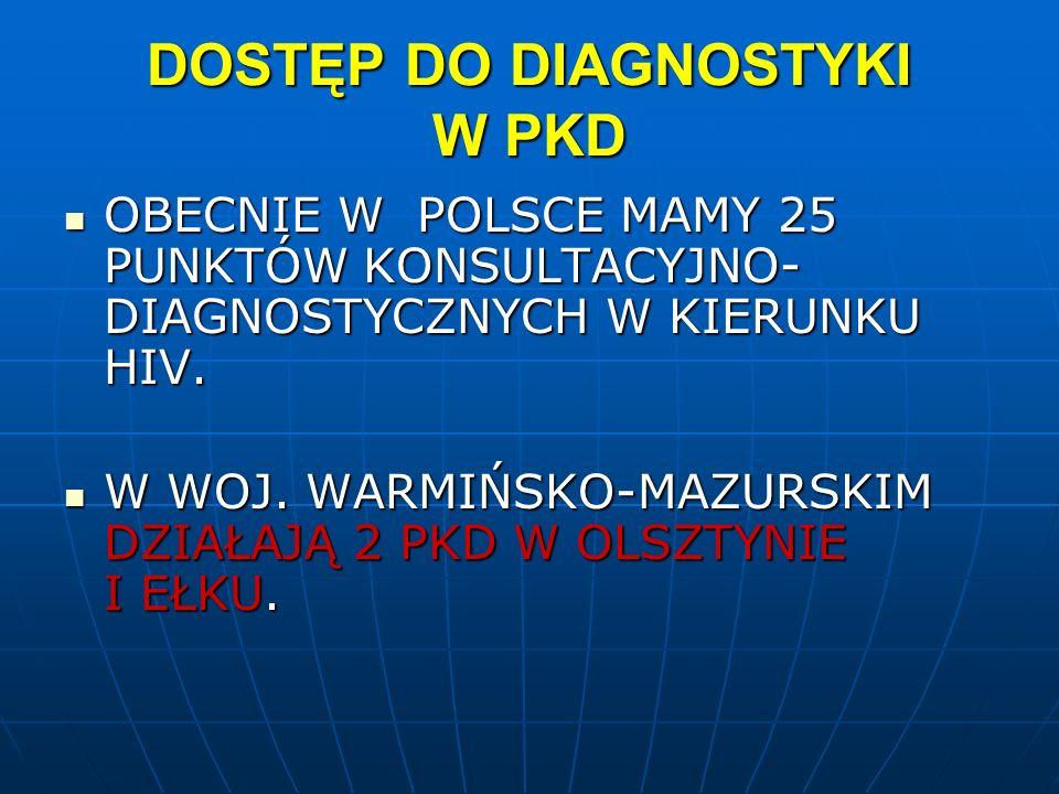 DOSTĘP DO DIAGNOSTYKI W PKD