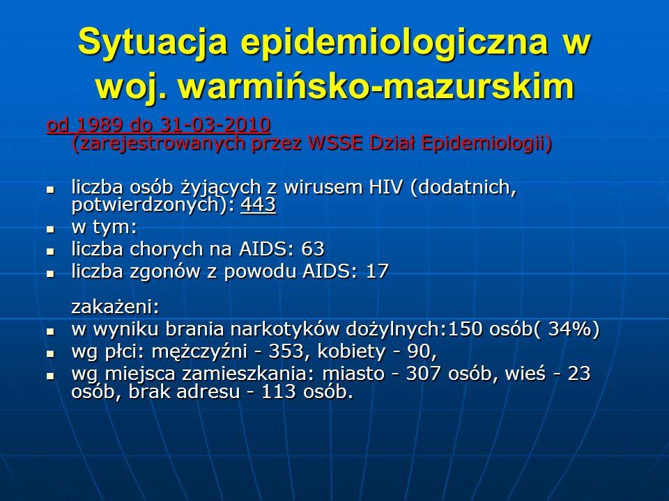 Sytuacja epidemiologiczna w woj. warmińsko-mazurskim