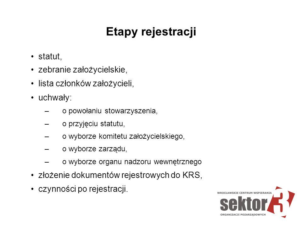 Etapy rejestracji statut, zebranie założycielskie,