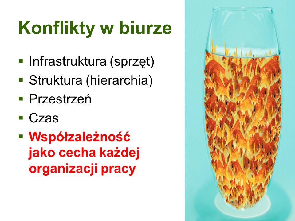 Konflikty w biurze Infrastruktura (sprzęt) Struktura (hierarchia)