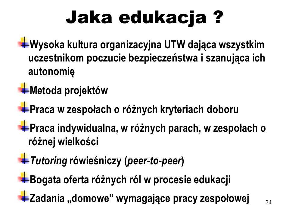 Jaka edukacja Wysoka kultura organizacyjna UTW dająca wszystkim uczestnikom poczucie bezpieczeństwa i szanująca ich autonomię.