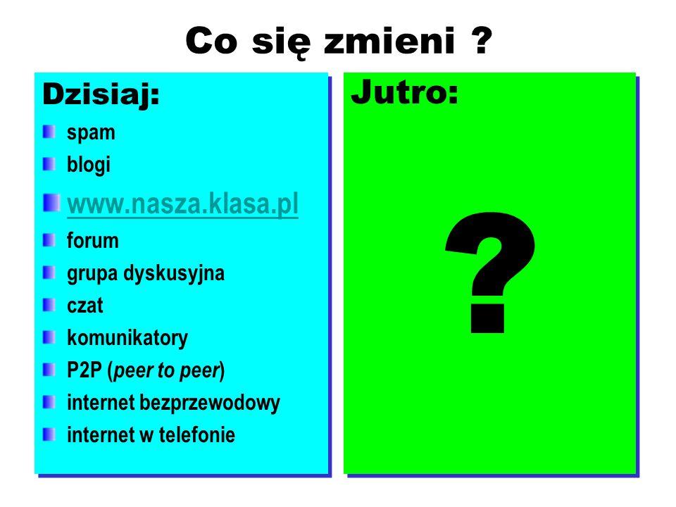 Co się zmieni Jutro: Dzisiaj: www.nasza.klasa.pl spam blogi forum