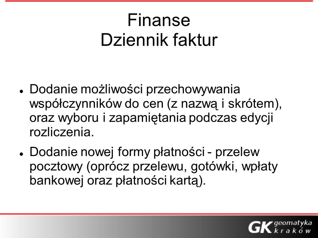 Finanse Dziennik faktur