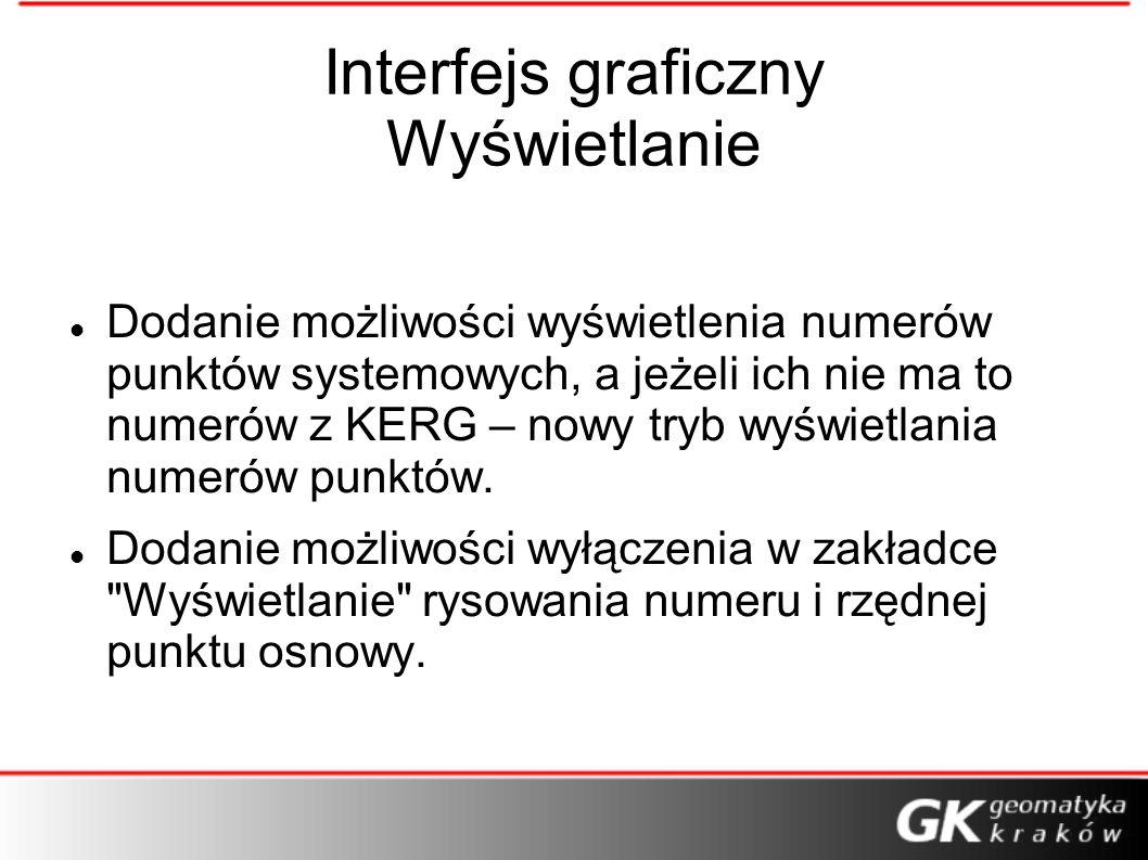 Interfejs graficzny Wyświetlanie