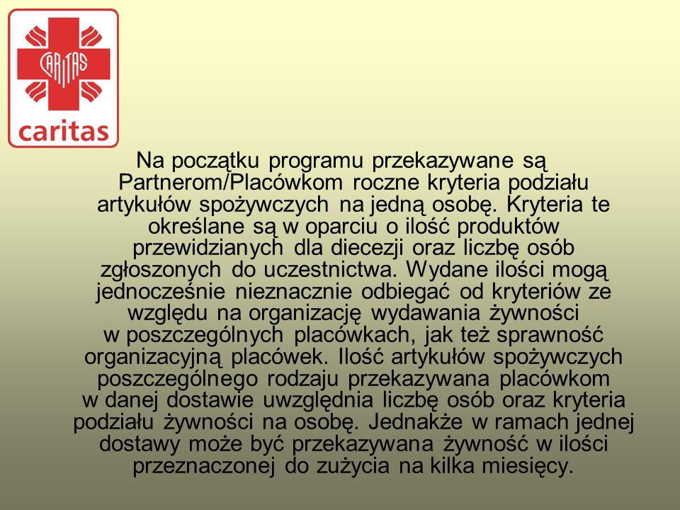 Na początku programu przekazywane są Partnerom/Placówkom roczne kryteria podziału artykułów spożywczych na jedną osobę.