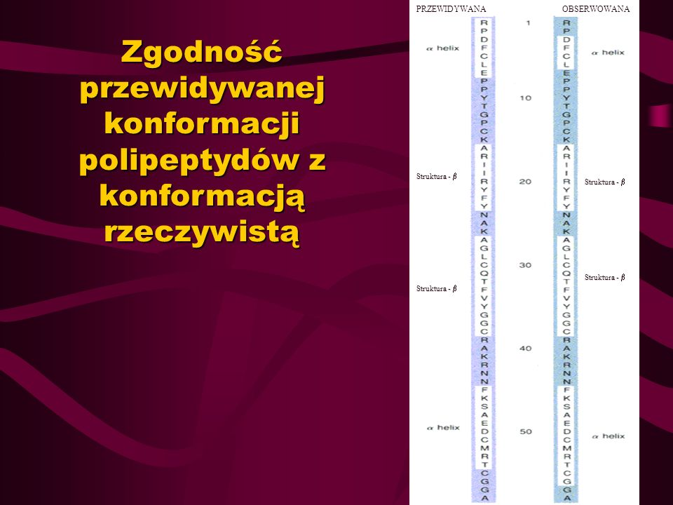 PRZEWIDYWANA OBSERWOWANA. Zgodność przewidywanej konformacji polipeptydów z konformacją rzeczywistą.