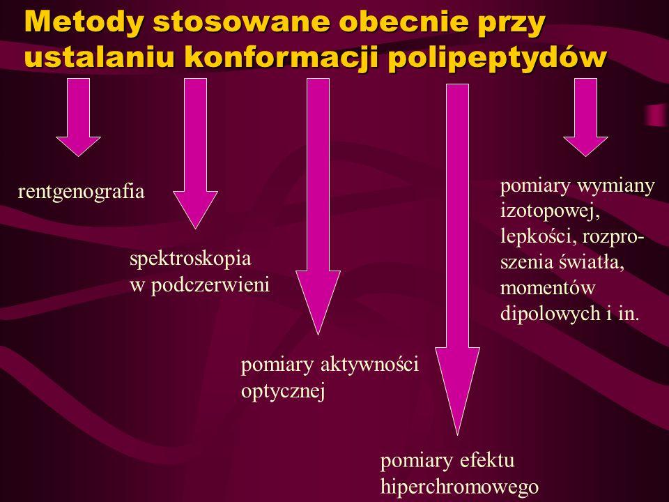 Metody stosowane obecnie przy ustalaniu konformacji polipeptydów