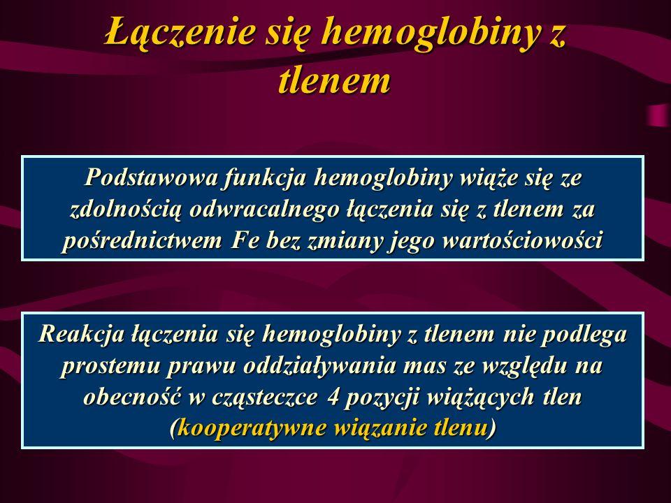 Łączenie się hemoglobiny z tlenem