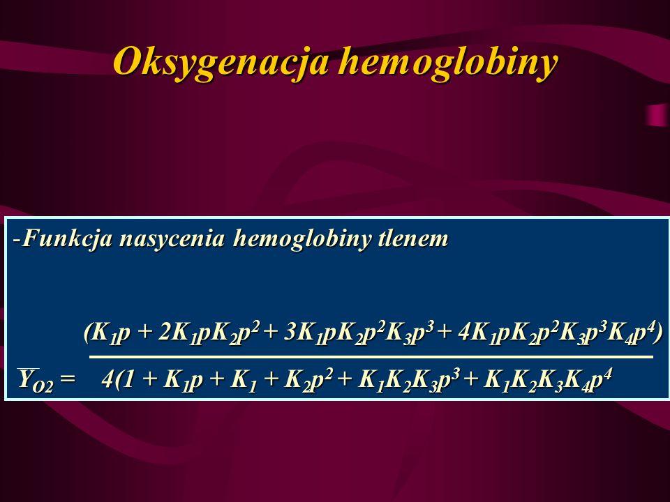 Oksygenacja hemoglobiny