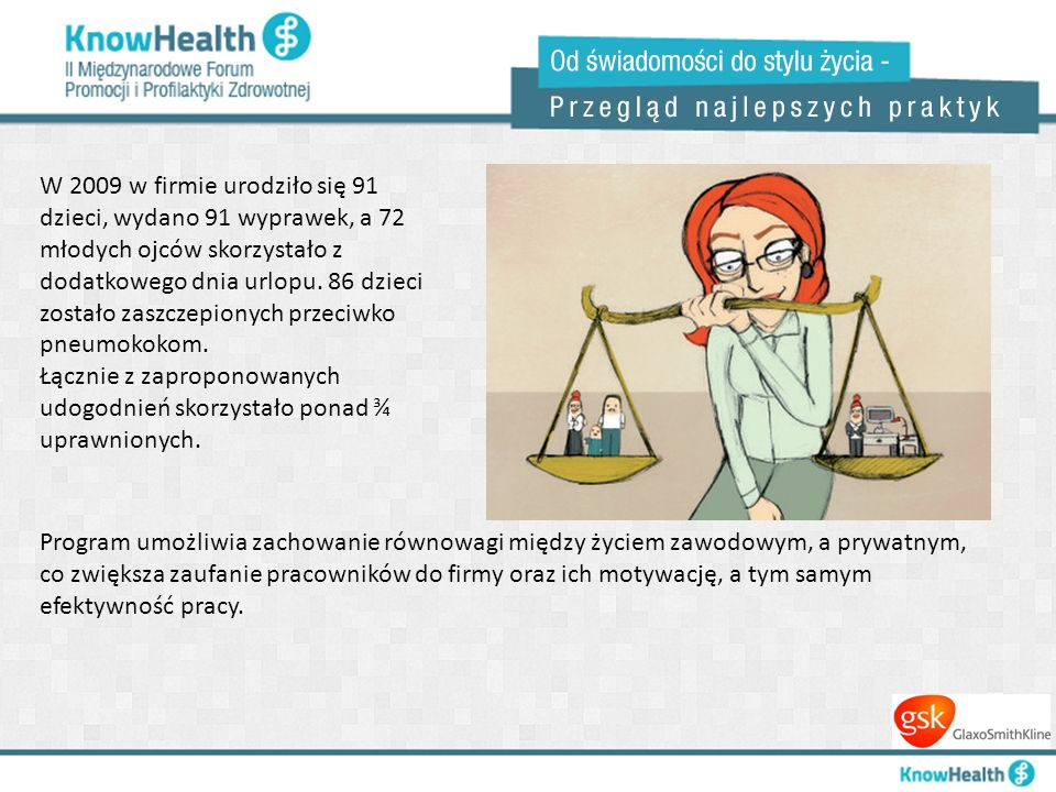 W 2009 w firmie urodziło się 91 dzieci, wydano 91 wyprawek, a 72 młodych ojców skorzystało z dodatkowego dnia urlopu. 86 dzieci zostało zaszczepionych przeciwko pneumokokom. Łącznie z zaproponowanych udogodnień skorzystało ponad ¾ uprawnionych.
