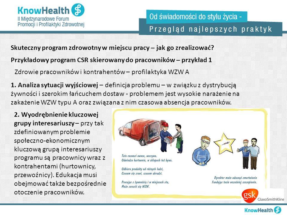 Skuteczny program zdrowotny w miejscu pracy – jak go zrealizować