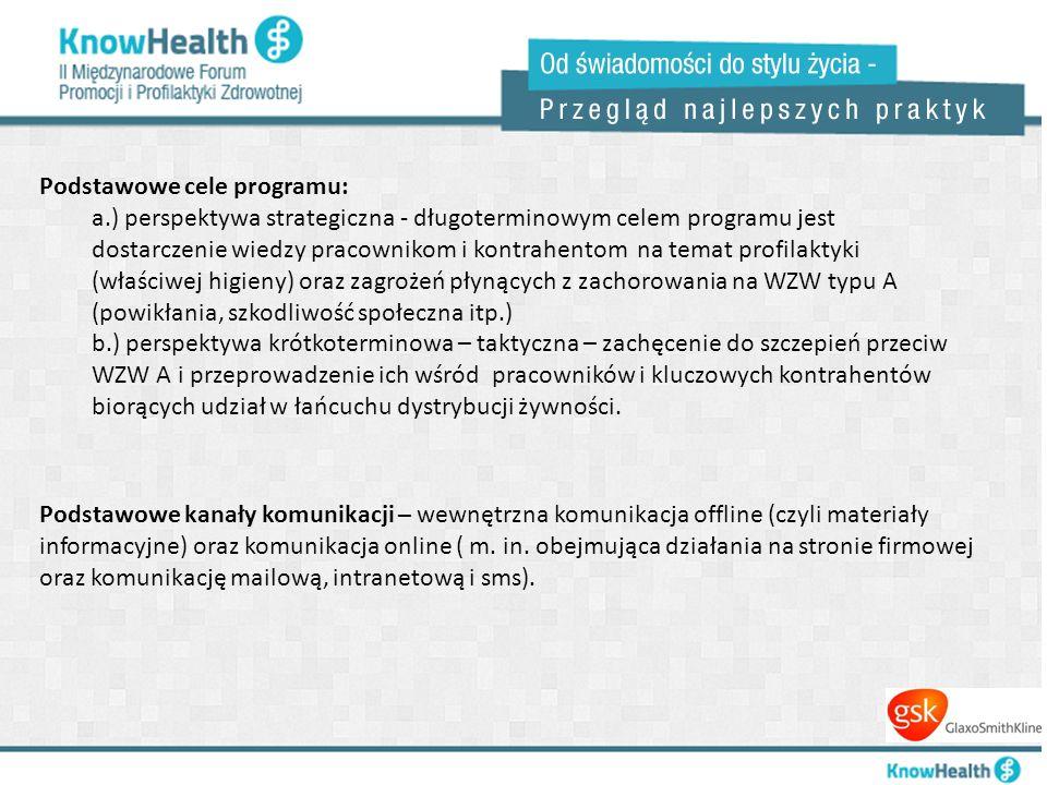 Podstawowe cele programu: