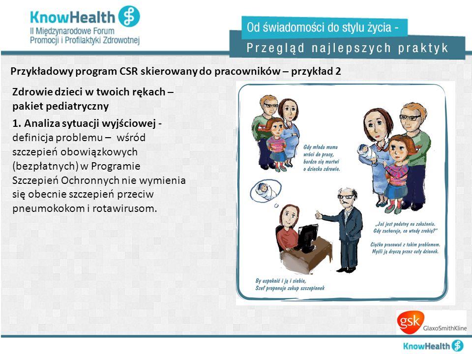 Przykładowy program CSR skierowany do pracowników – przykład 2