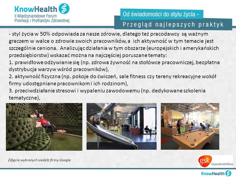 - styl życia w 50% odpowiada za nasze zdrowie, dlatego też pracodawcy są ważnym graczem w walce o zdrowie swoich pracowników, a ich aktywność w tym temacie jest szczególnie ceniona. Analizując działania w tym obszarze (europejskich i amerykańskich przedsiębiorstw) wskazać można na najczęściej poruszane tematy: