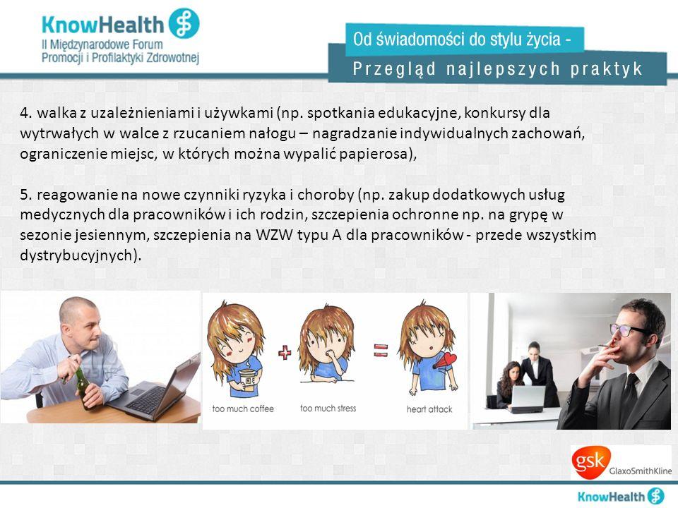4. walka z uzależnieniami i używkami (np