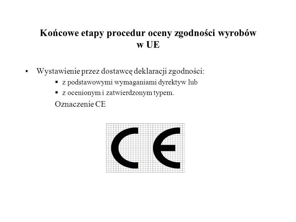 Końcowe etapy procedur oceny zgodności wyrobów w UE