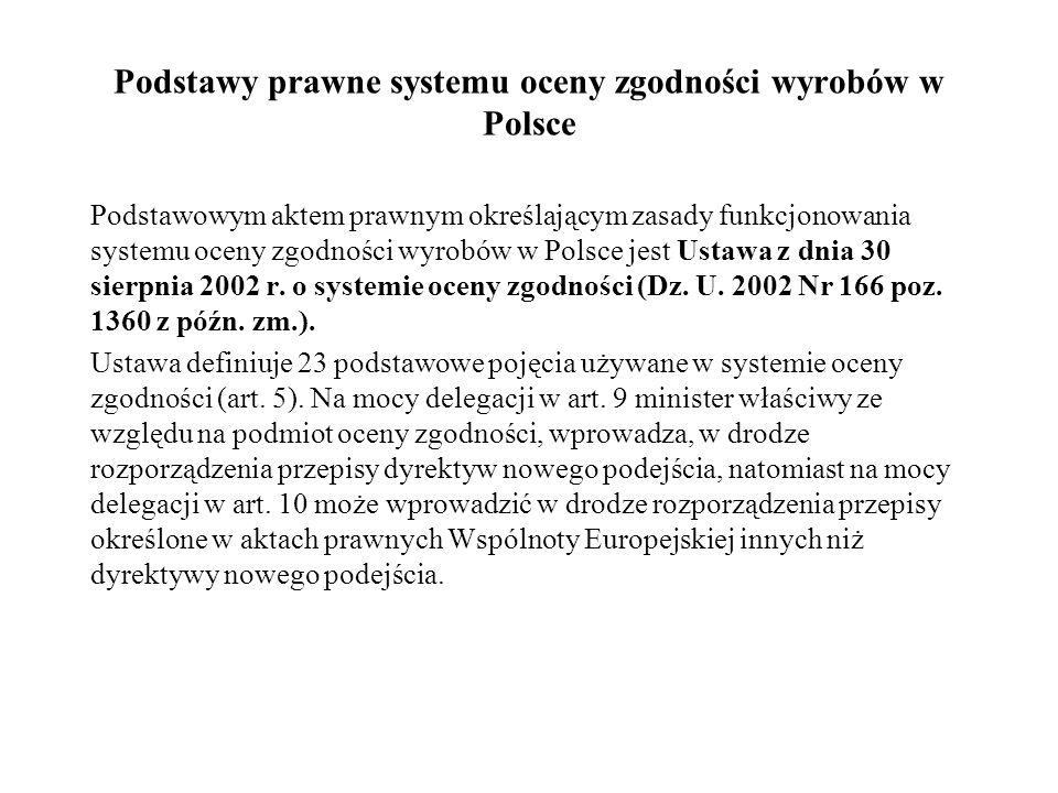 Podstawy prawne systemu oceny zgodności wyrobów w Polsce