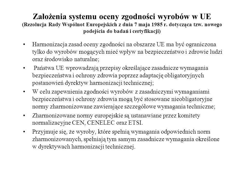 Założenia systemu oceny zgodności wyrobów w UE (Rezolucja Rady Wspólnot Europejskich z dnia 7 maja 1985 r. dotycząca tzw. nowego podejścia do badań i certyfikacji)