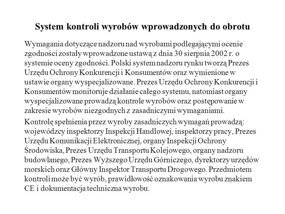 System kontroli wyrobów wprowadzonych do obrotu