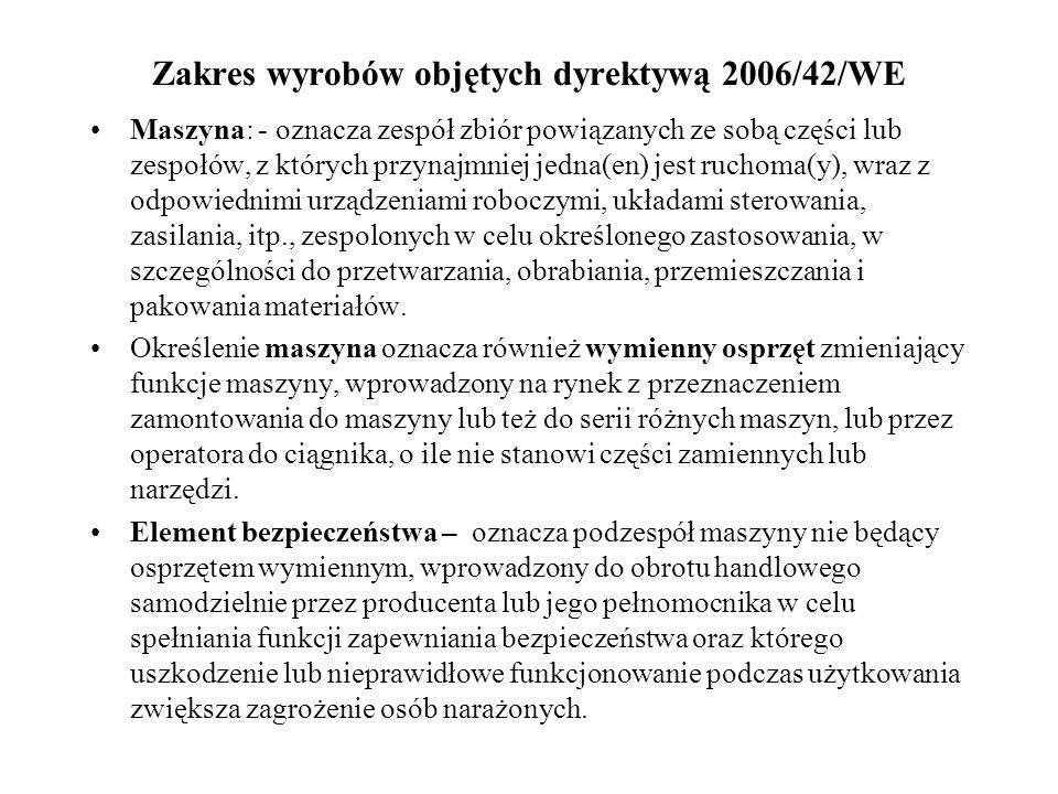 Zakres wyrobów objętych dyrektywą 2006/42/WE