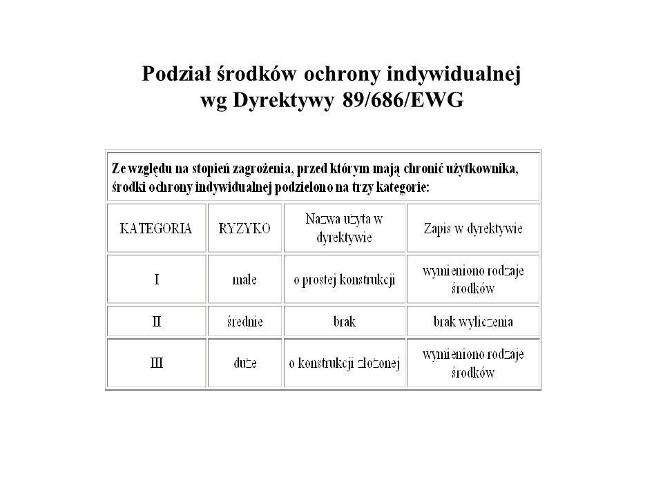 Podział środków ochrony indywidualnej wg Dyrektywy 89/686/EWG
