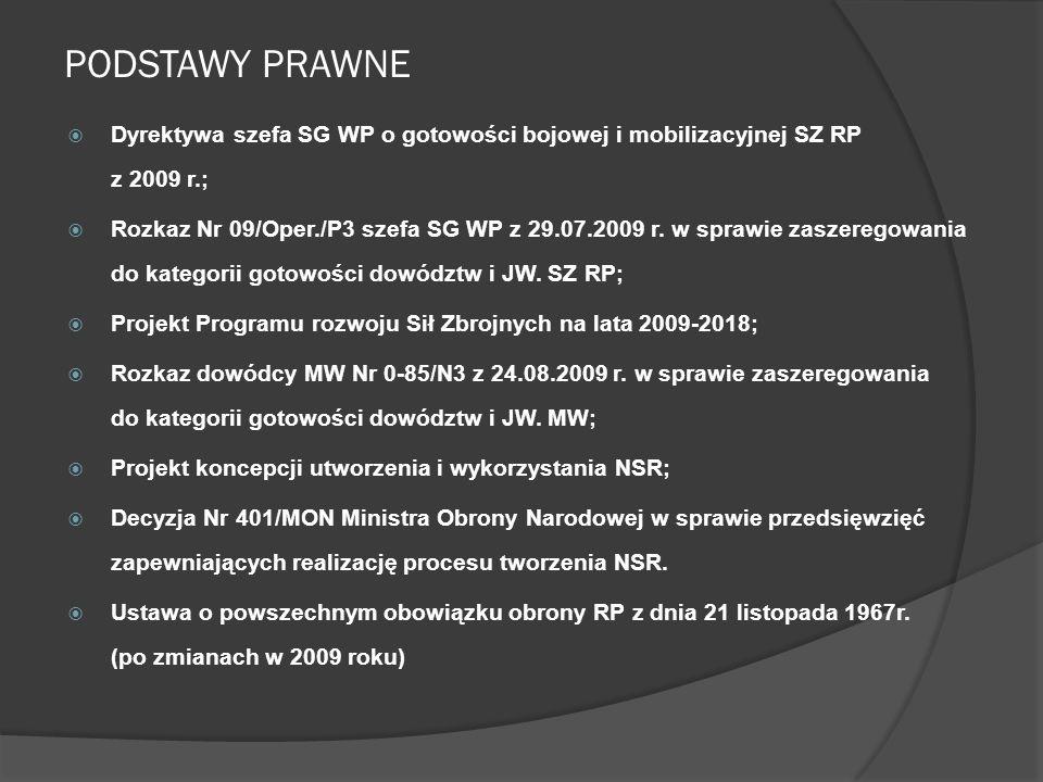 PODSTAWY PRAWNE Dyrektywa szefa SG WP o gotowości bojowej i mobilizacyjnej SZ RP z 2009 r.;