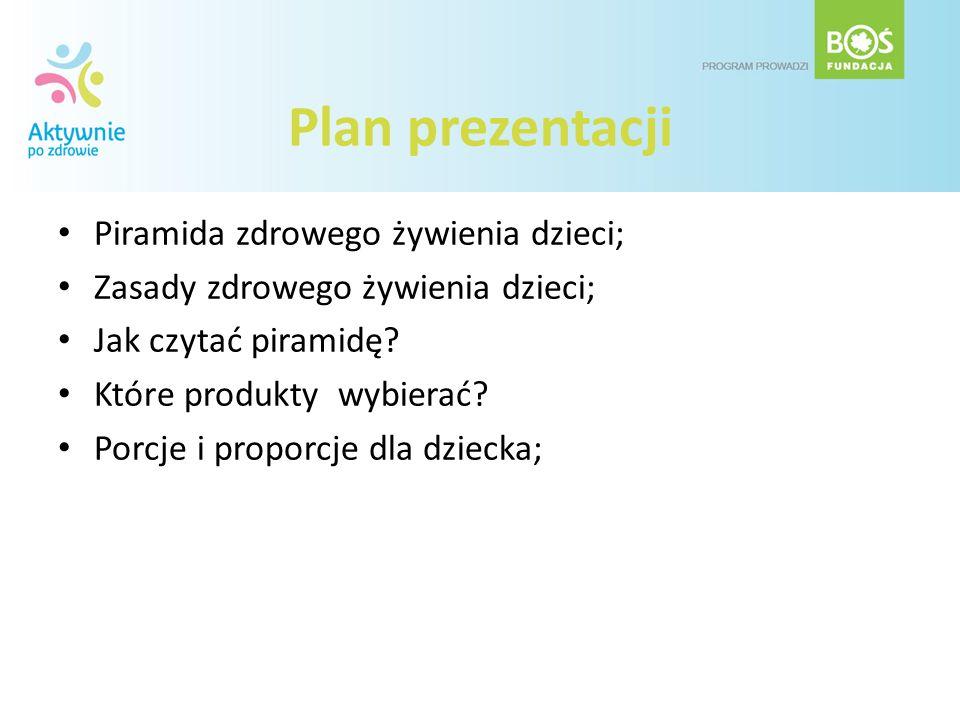 Plan prezentacji Piramida zdrowego żywienia dzieci;