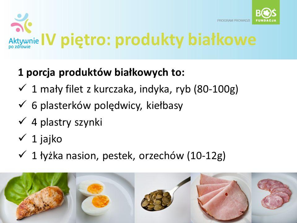 IV piętro: produkty białkowe