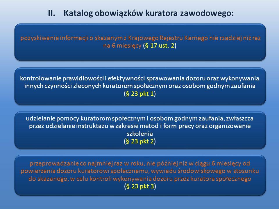 Katalog obowiązków kuratora zawodowego: