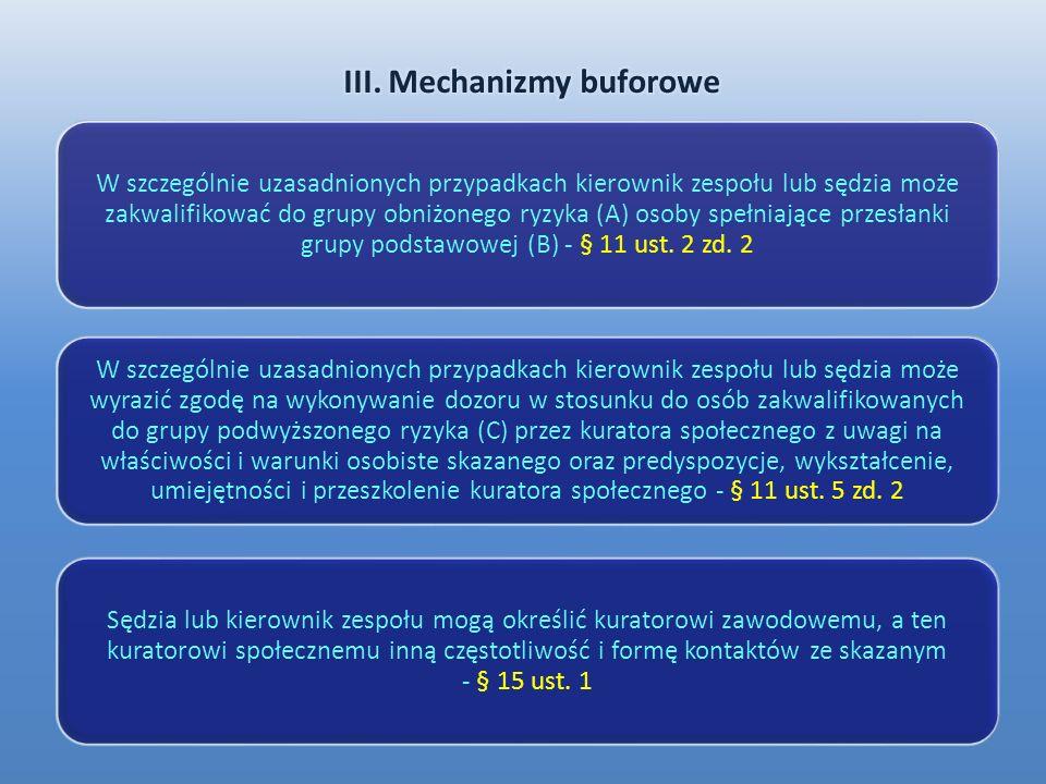 III. Mechanizmy buforowe