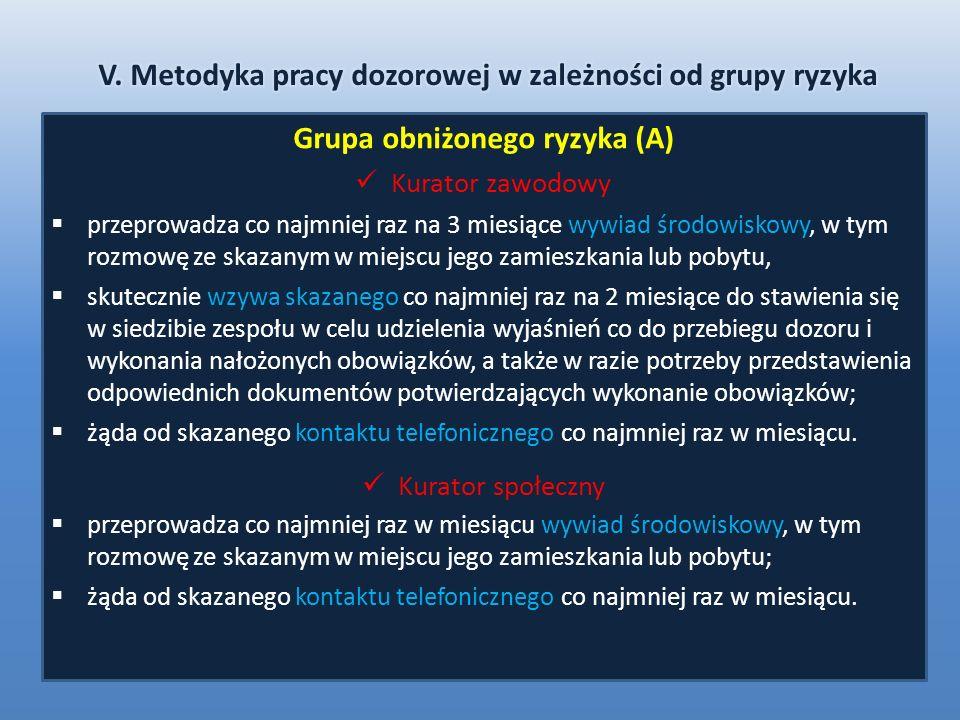 V. Metodyka pracy dozorowej w zależności od grupy ryzyka