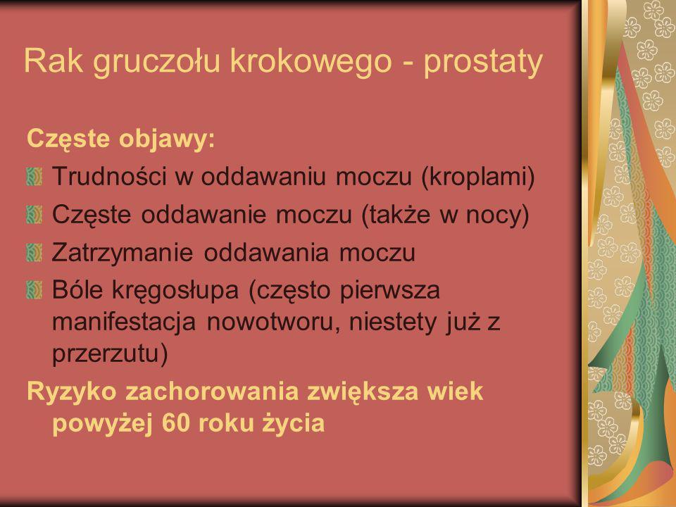 Rak gruczołu krokowego - prostaty