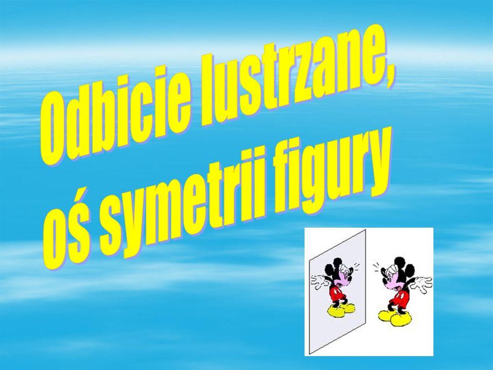 Odbicie lustrzane, oś symetrii figury