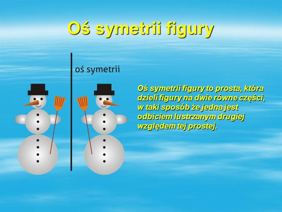 Oś symetrii figury Oś symetrii figury to prosta, która
