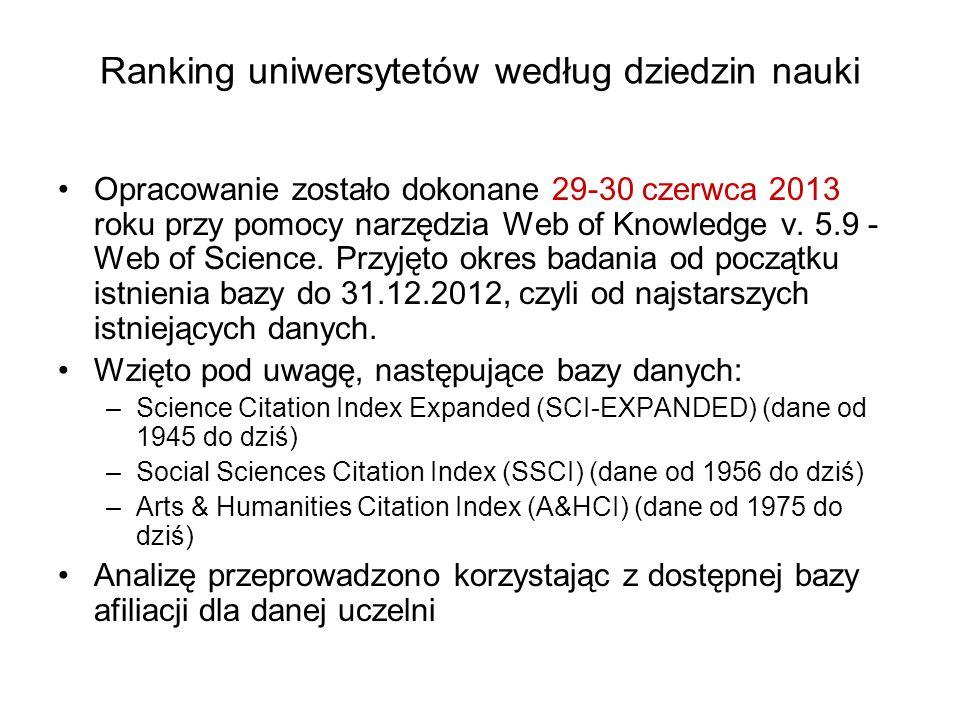 Ranking uniwersytetów według dziedzin nauki