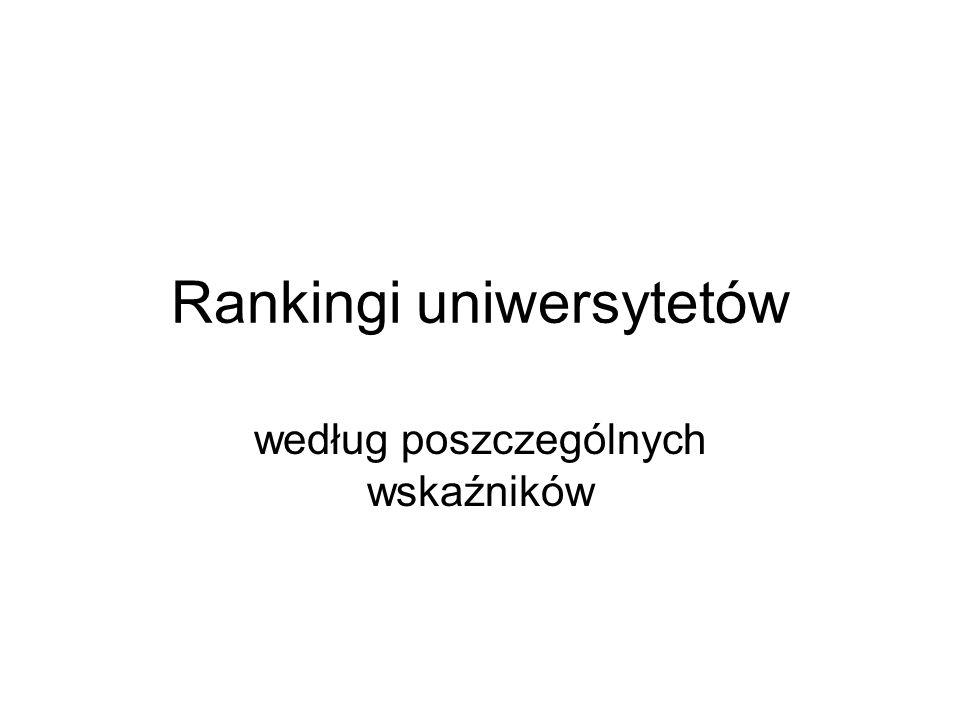 Rankingi uniwersytetów