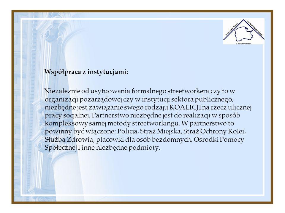 Współpraca z instytucjami: