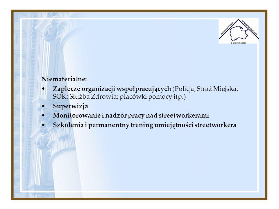 Niematerialne: Zaplecze organizacji współpracujących (Policja; Straż Miejska; SOK; Służba Zdrowia; placówki pomocy itp.)
