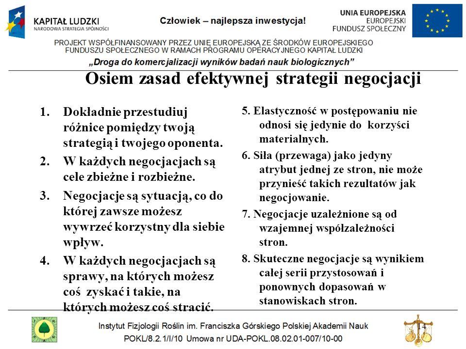 Osiem zasad efektywnej strategii negocjacji