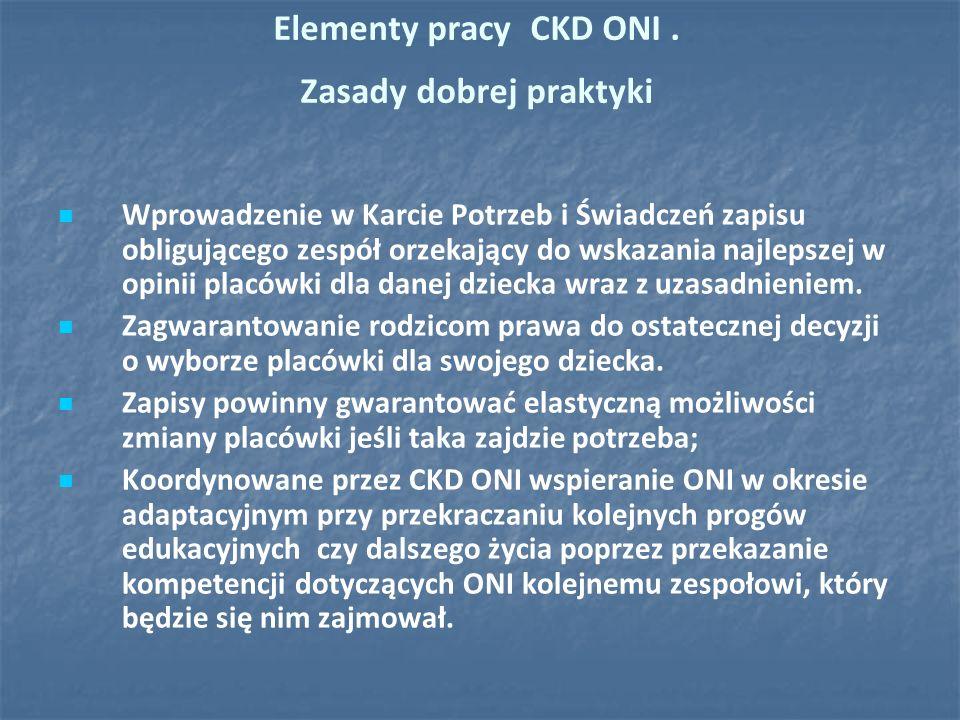 Elementy pracy CKD ONI . Zasady dobrej praktyki