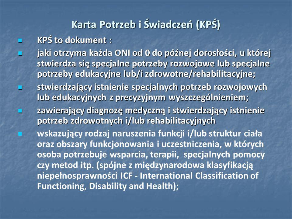 Karta Potrzeb i Świadczeń (KPŚ)