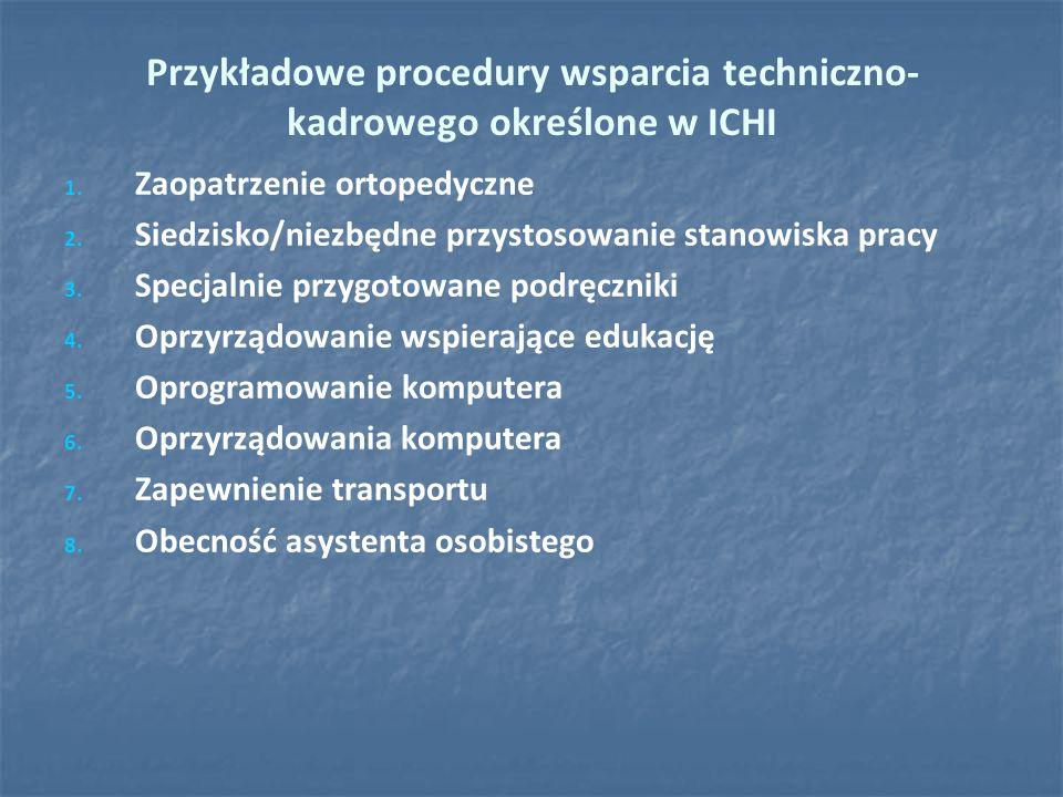 Przykładowe procedury wsparcia techniczno-kadrowego określone w ICHI