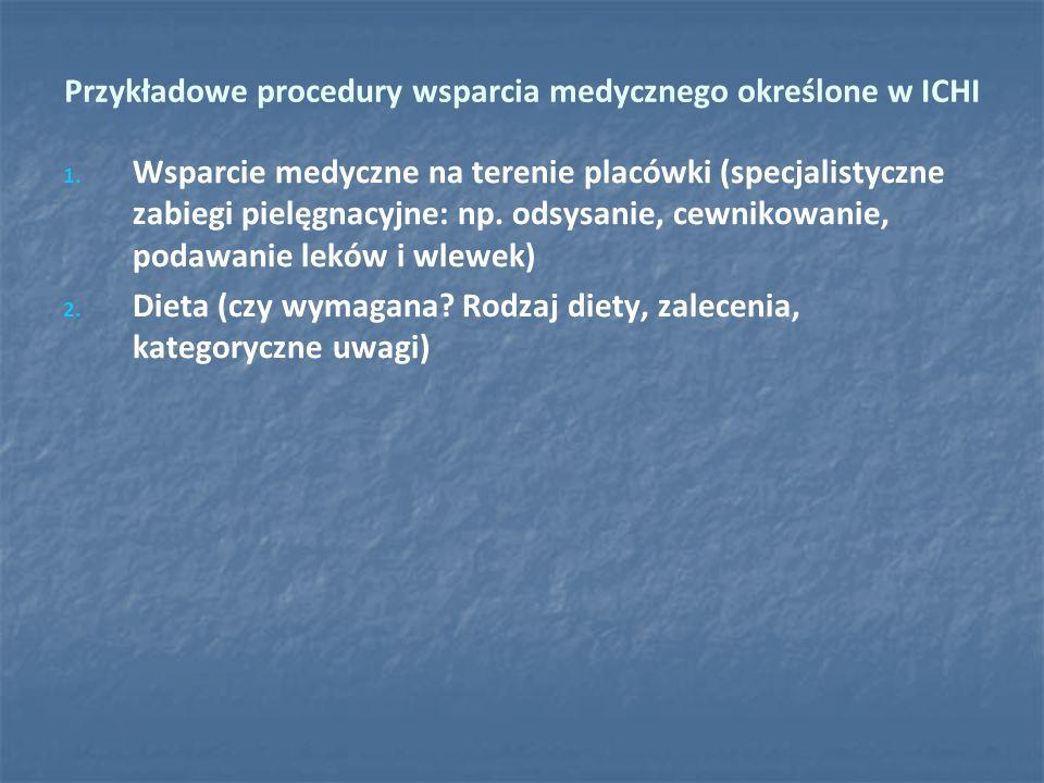 Przykładowe procedury wsparcia medycznego określone w ICHI