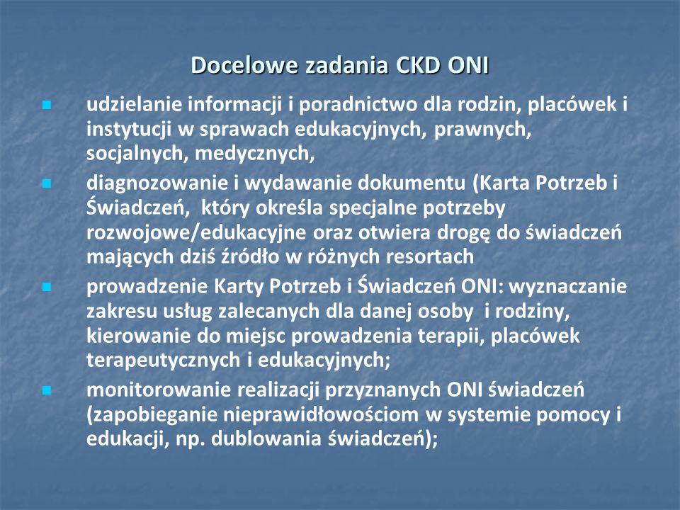 Docelowe zadania CKD ONI